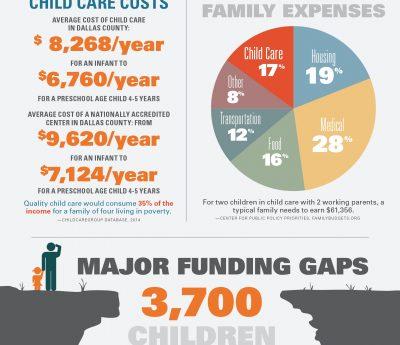 Funding Matters